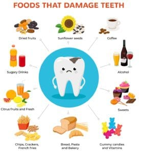 Foods that are bad for teeth